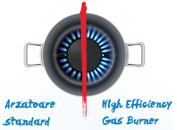 high efficiency gas burner