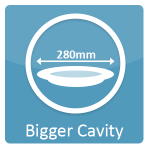 Bigger Cavity