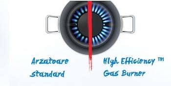 High-Efficiency Gas Burner
